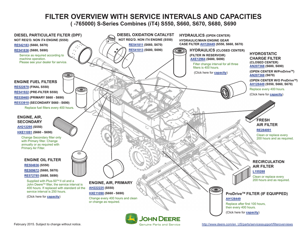 Filter Overview With Service Intervals And Capacities
