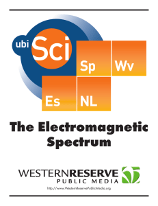 The Electromagnetic Spectrum Teacher Guide
