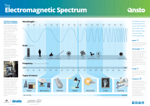 The Electromagnetic Spectrum and ANSTO