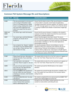 Common FSA System Message IDs and Descriptions