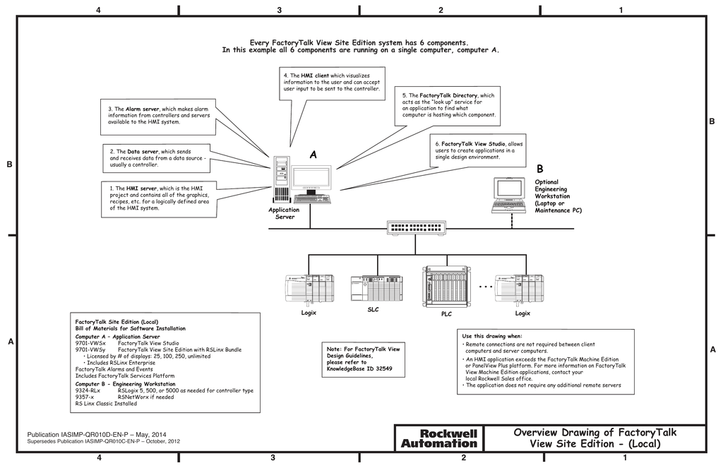 Overview Drawing of FactoryTalk View Site Edition
