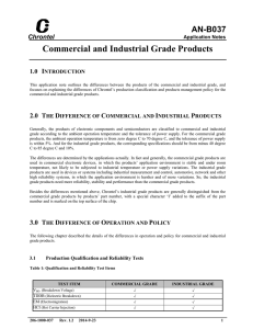 Commercial and Industrial Grade Products