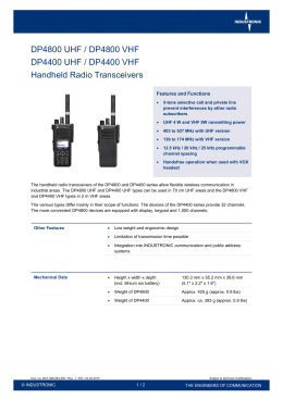 Handheld Radio Transceivers
