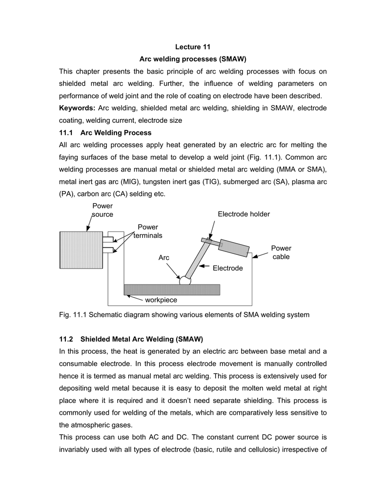 Lecture 11 Arc Welding Processes Smaw This Chapter Diagram