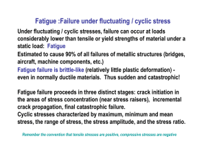 Fatigue :Failure under fluctuating / cyclic stress