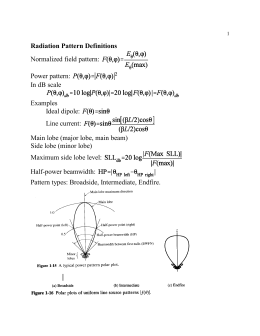 Radiation Pattern Definitions Normalized field pattern: Power pattern