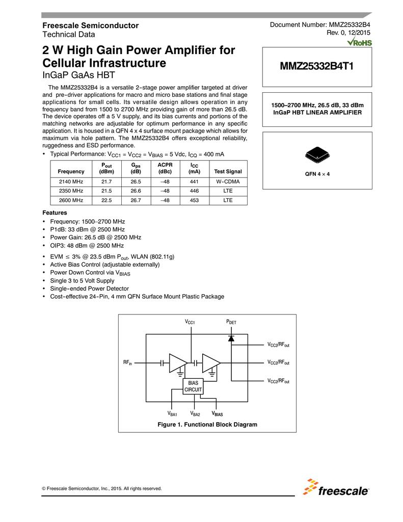 3 Watt Power Amplifier Schematic