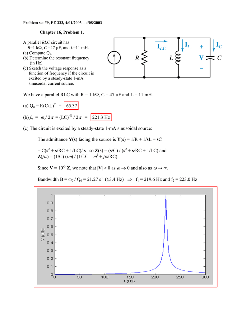 We Have A Parallel Rlc With R 1 K C 47 F And L 11 Mh Or Frequency Selectivity Of Lc Networks Resonant Tank Circuits