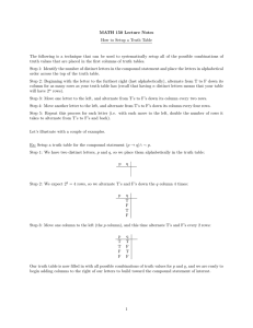 MATH 150 Lecture Notes How to Setup a Truth Table The following