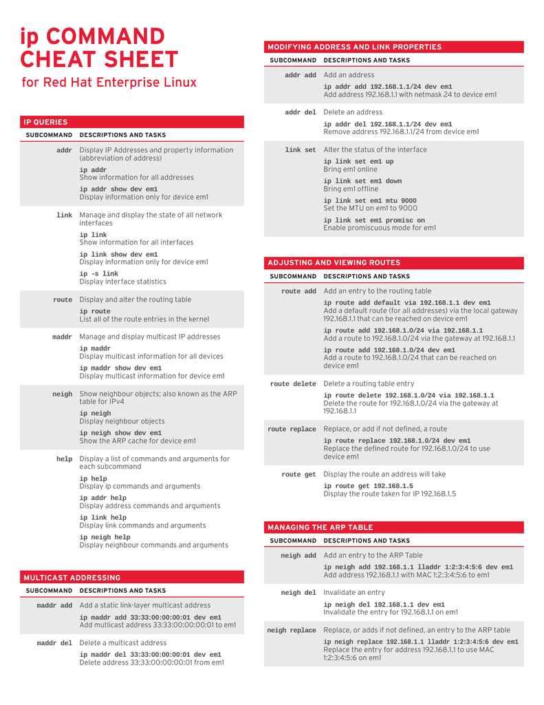 ip COMMAND CHEAT SHEET