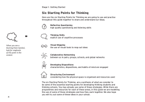 Six Starting Points for Thinking