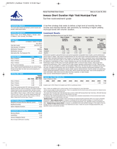 Invesco Short Duration High Yield Municipal Fund fact sheet