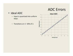 Definitions of INL and DNL in an ADC