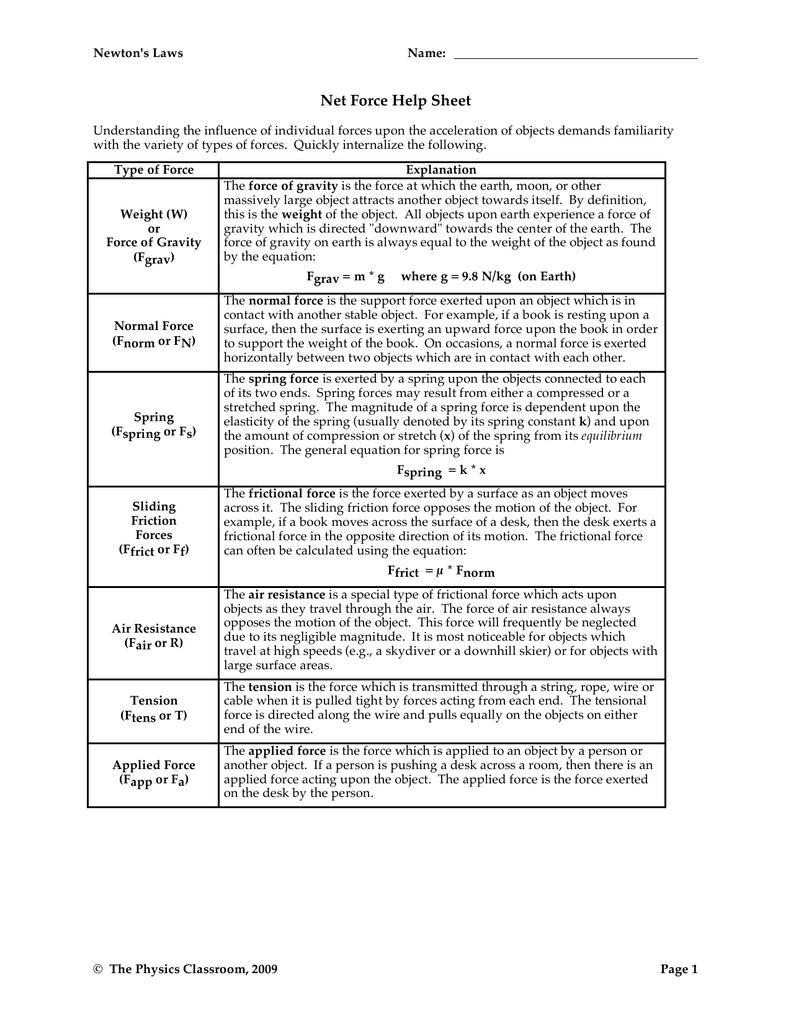Net Force Help Sheet - The Physics Classroom