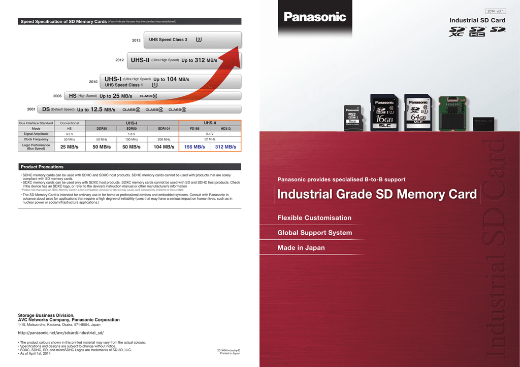 Industrial Grade SD Memory Card