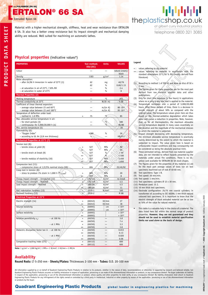 Nylon 66 Technical Properties Data Sheet