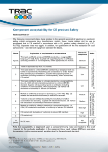 Component acceptability for CE product Safety