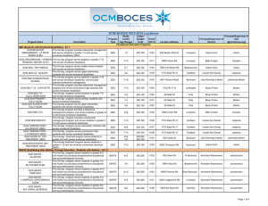 OCM BOCES 2015-2016 Locations