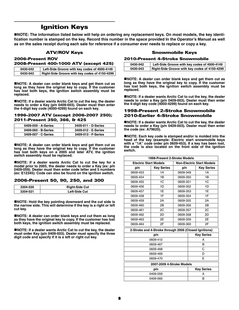 """Stud Boy Shaper Bar Arctic Cat Mountain Models 02-05 6/"""" Carbide"""