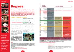 Degrees - Description