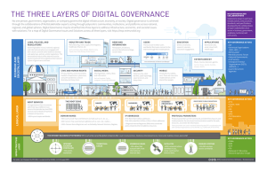 THE THREE LAYERS OF DIGITAL GOVERNANCE