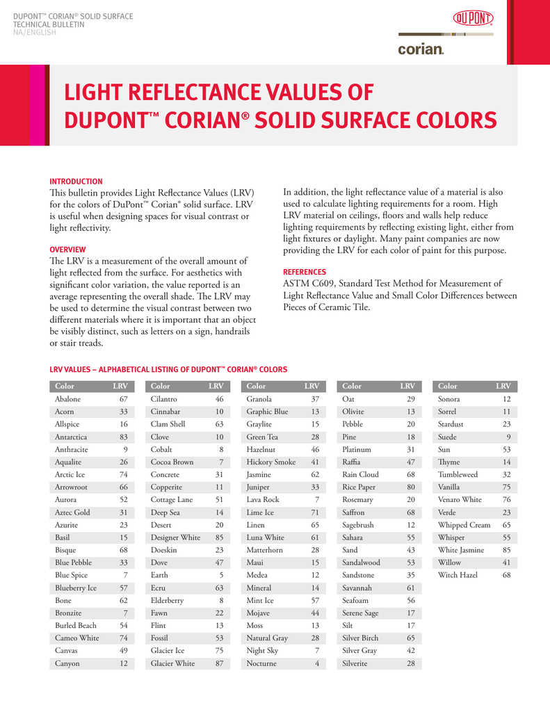 Light reflectance values of dupont corian solid nvjuhfo Image collections