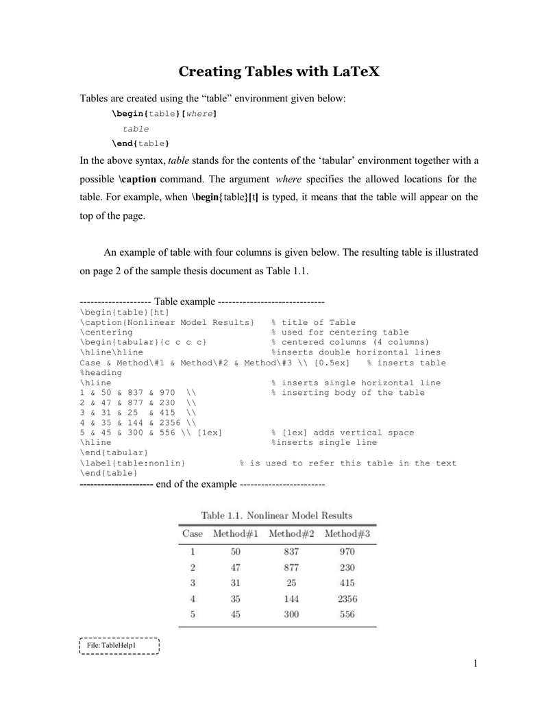 Creating Tables With Latex