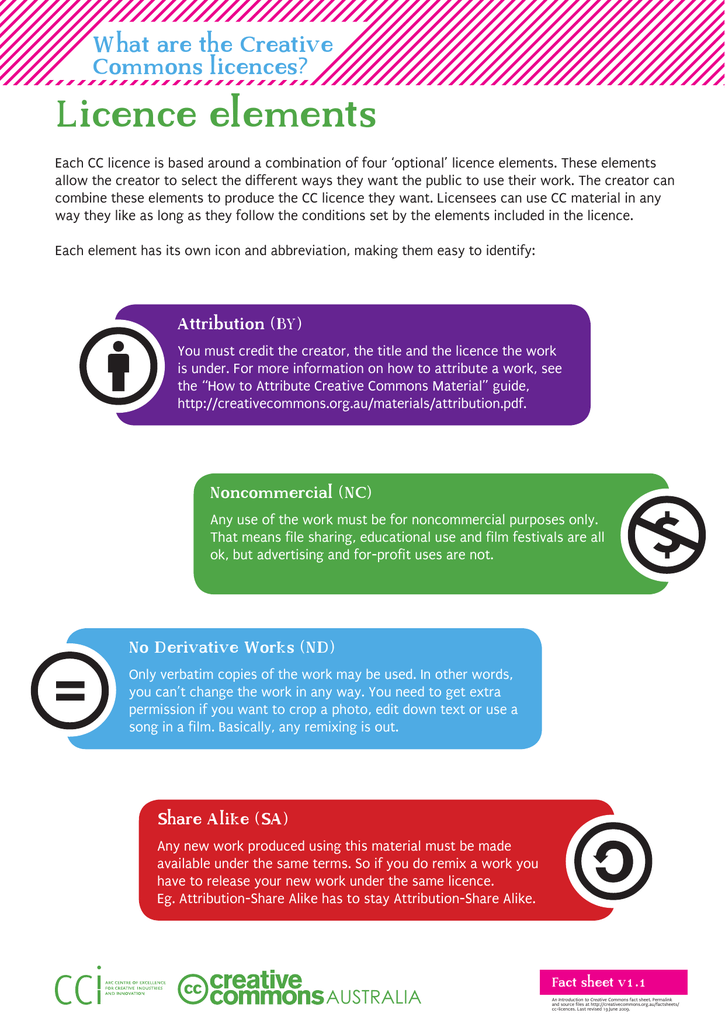 Licence elements - Creative Commons Australia