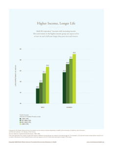Higher Income, Longer Life