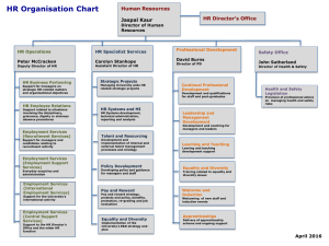 HR Organisation Chart - University of Nottingham