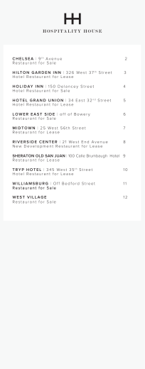 CHELSEA | 9 th Avenue 2 Restaurant for Sale