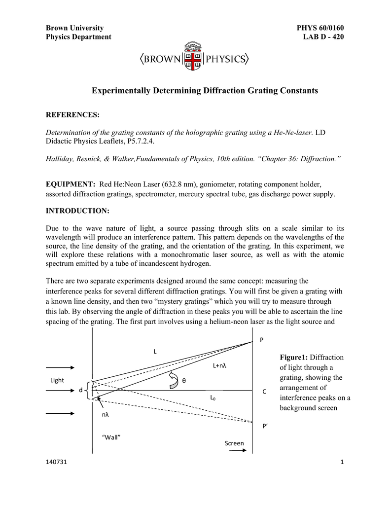 Experimentally Determining Diffraction Grating Constants