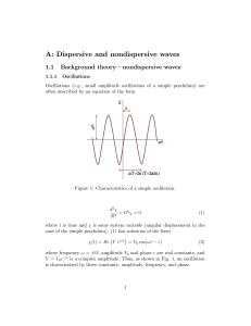 A: Dispersive and nondispersive waves