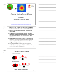 Atoms, Molecules and Ions Dalton`s Atomic Theory (1808)