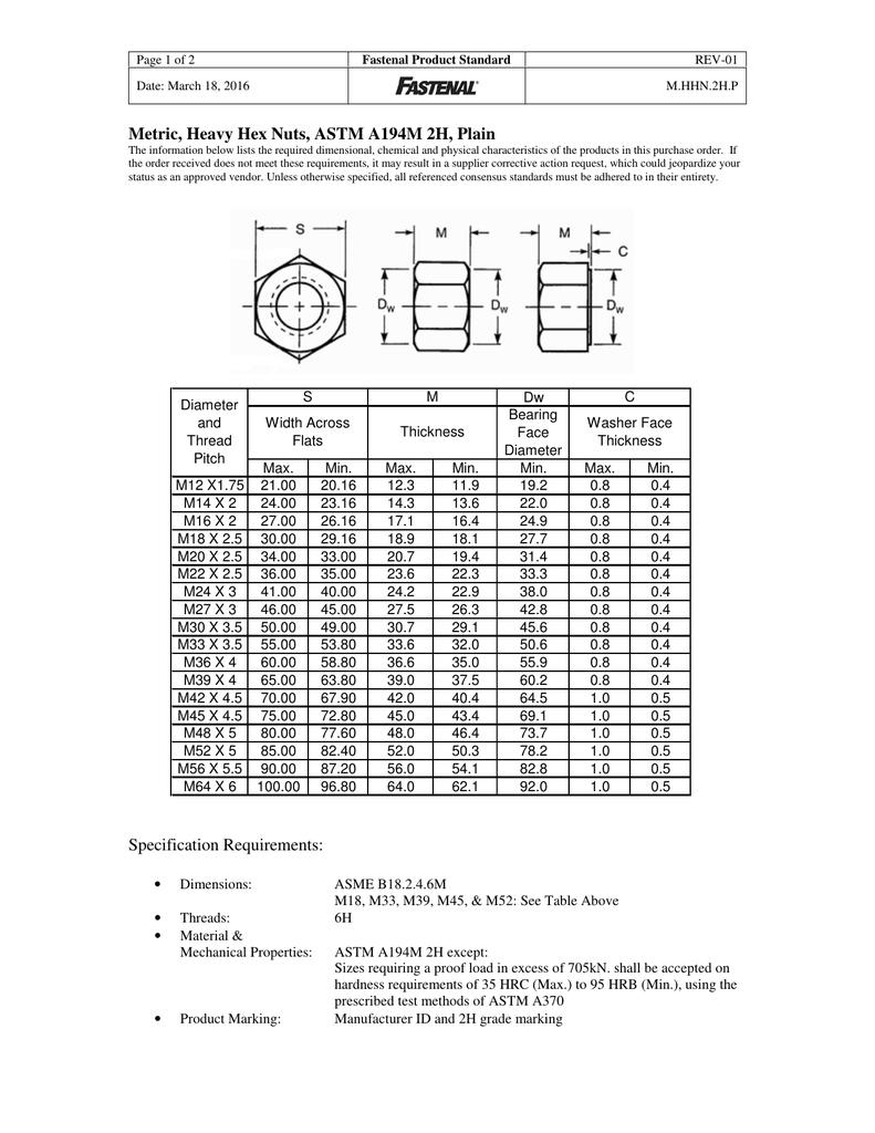 Metric, Heavy Hex Nuts, ASTM A194M 2H, Plain