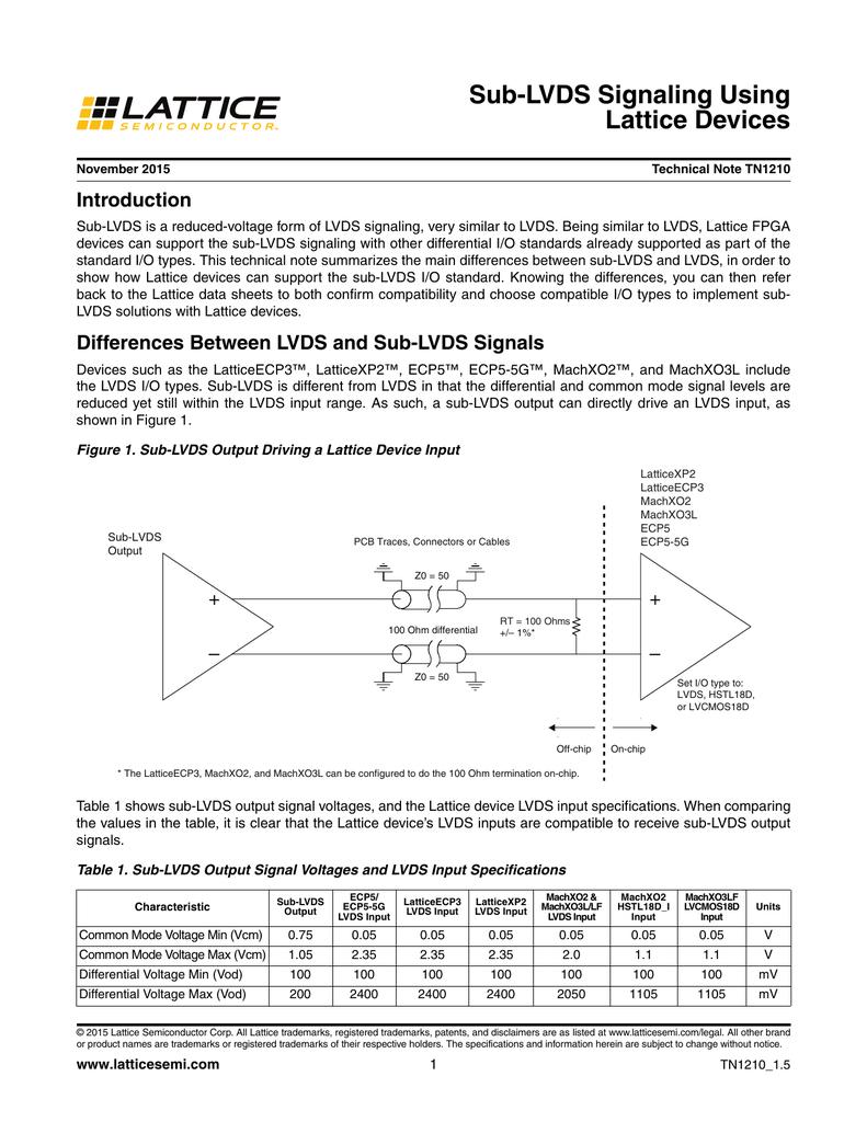 Sub-LVDS Signaling Using Lattice Devices