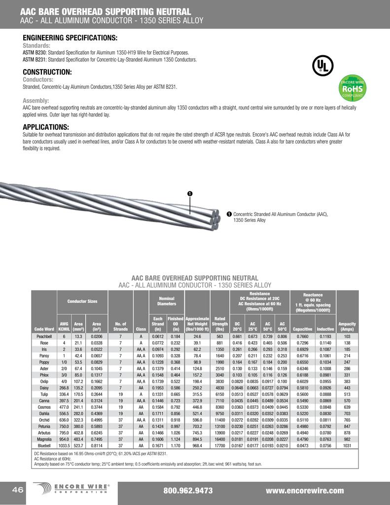 400/' Periwinkle 4-4-4 Aluminum Triplex Overhead Service Drop Cable 600V