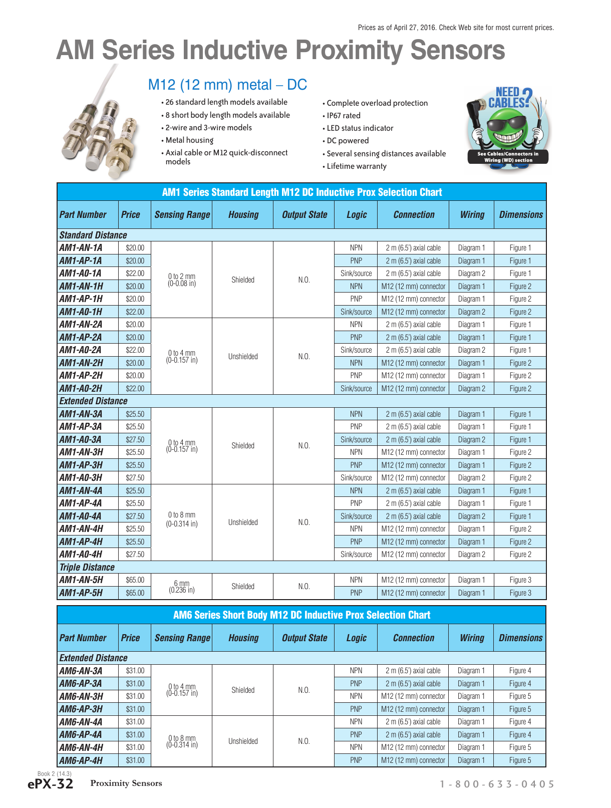 AM Series Inductive Proximity Sensors