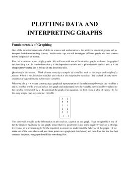 PLOTTING DATA AND INTERPRETING GRAPHS