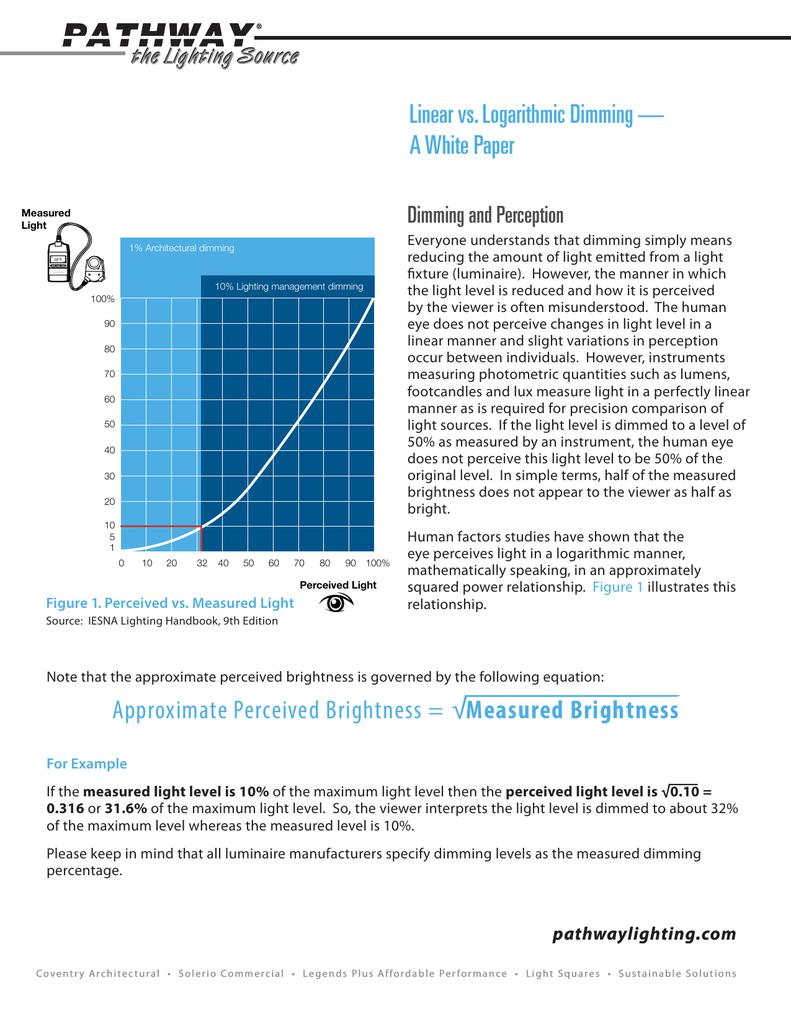 White Paper on Linear vs  Logarithmic Dimming