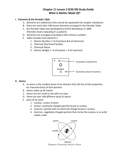 Atomic structure and the periodic table vocabulary periodic table worksheet what matter is made of c11 l3 urtaz Images