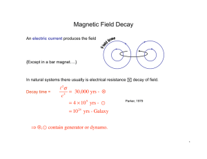 Magnetic Field Decay