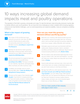 10 ways increasing global demand impacts meat and poultry