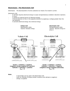Electrolysis - The Electrolytic Cell