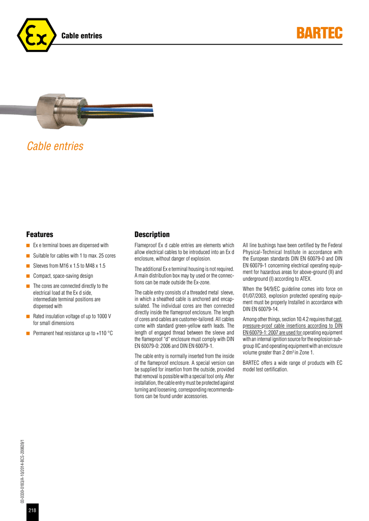 Cable entries