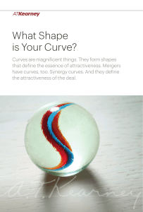 What Shape is Your Curve?