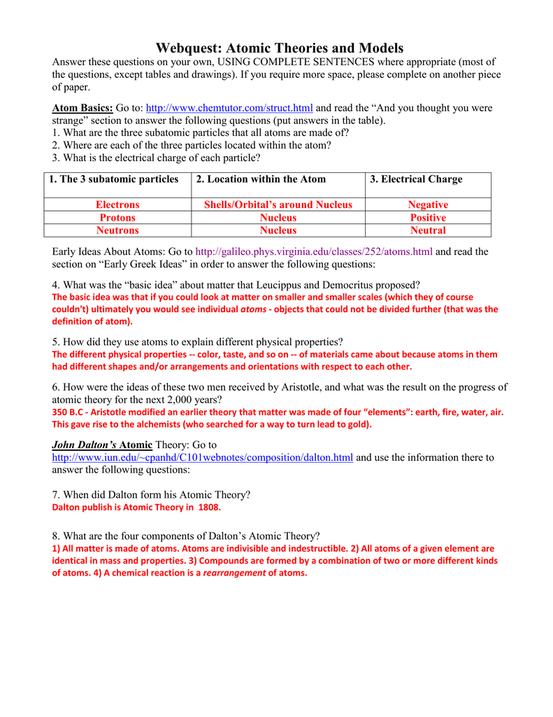 worksheet Models Of The Atom Worksheet Answers webquest atomic theories and models