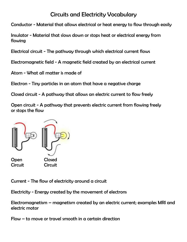 Electrical Circuit Vocabulary