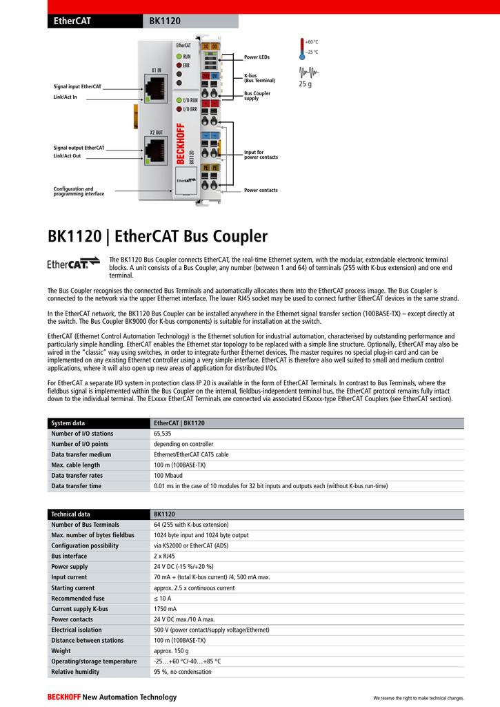 EtherCAT Bus Coupler -