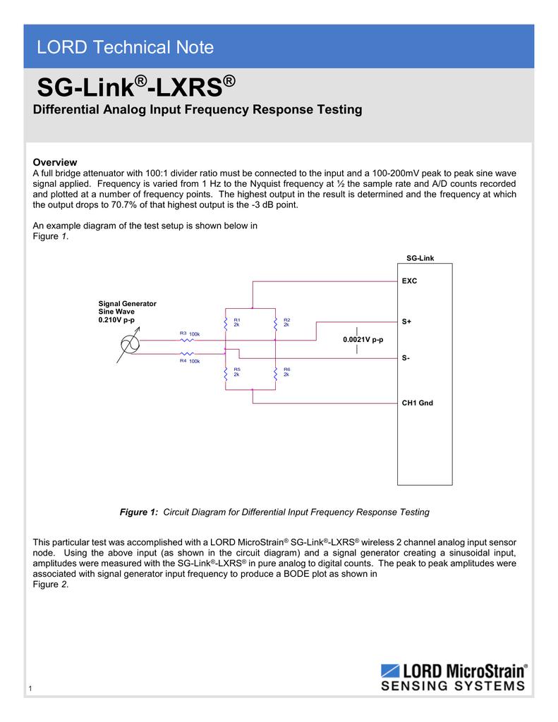Differential Analog Input Frequency Response Testing Sine Wave Generator Circuit Diagram